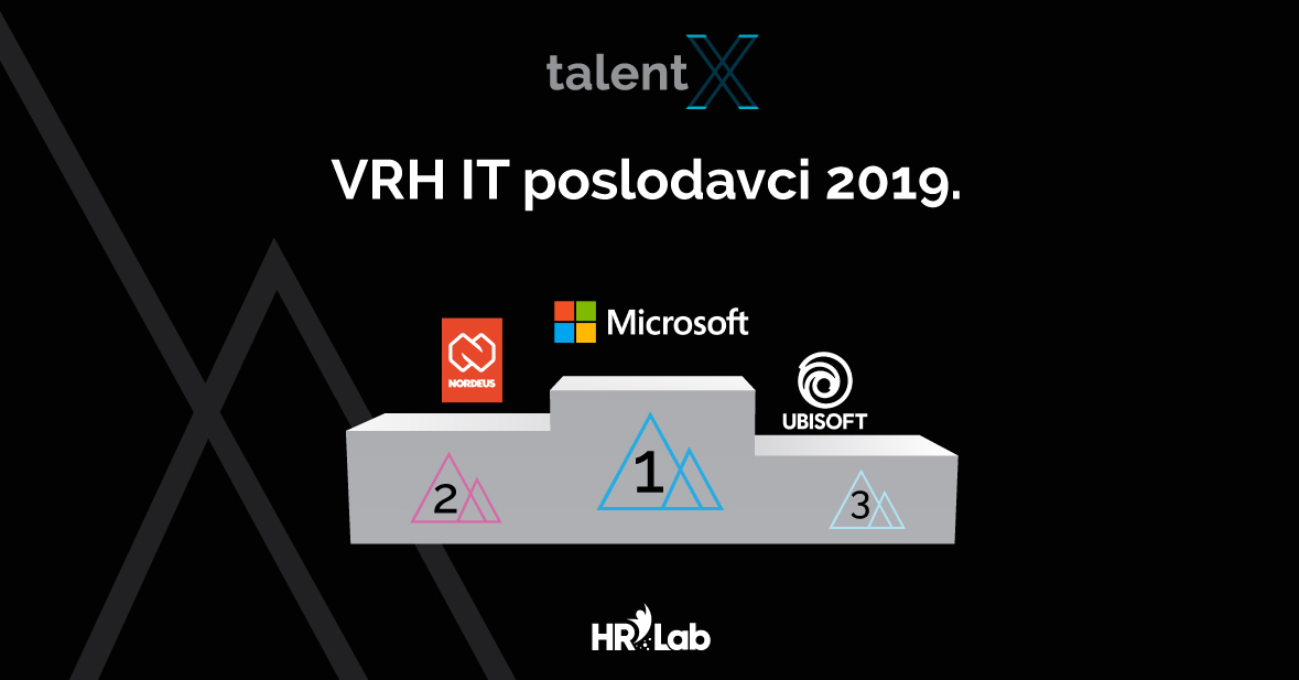 VRH IT poslodvaci 2019 - Talent X - HR Lab